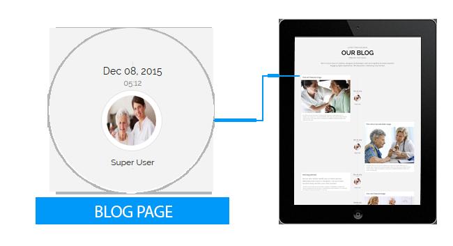 Blog Page for Healthcare Theme Joomla